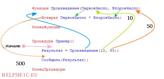 цепочка-вызовов-2