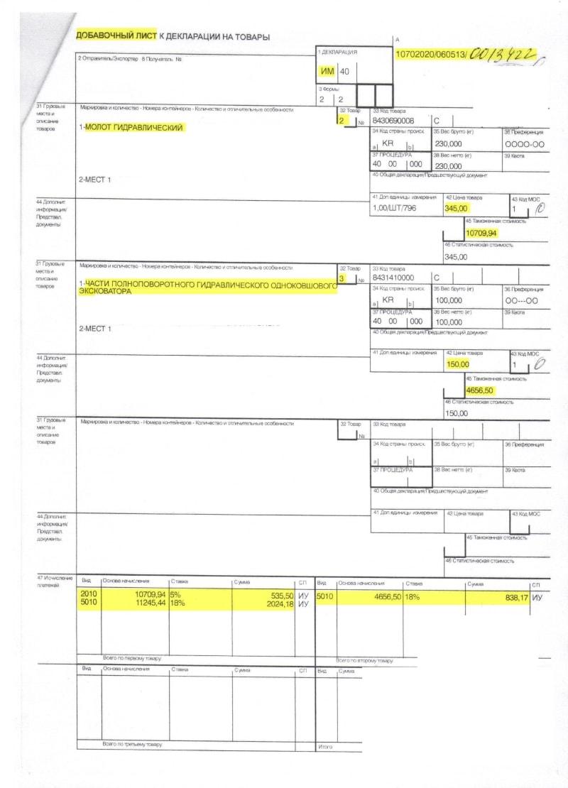 Добавочный лист грузовой таможенной декларации (ГТД).